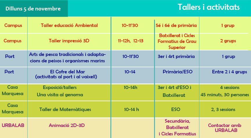 1-Dilluns-Tallers