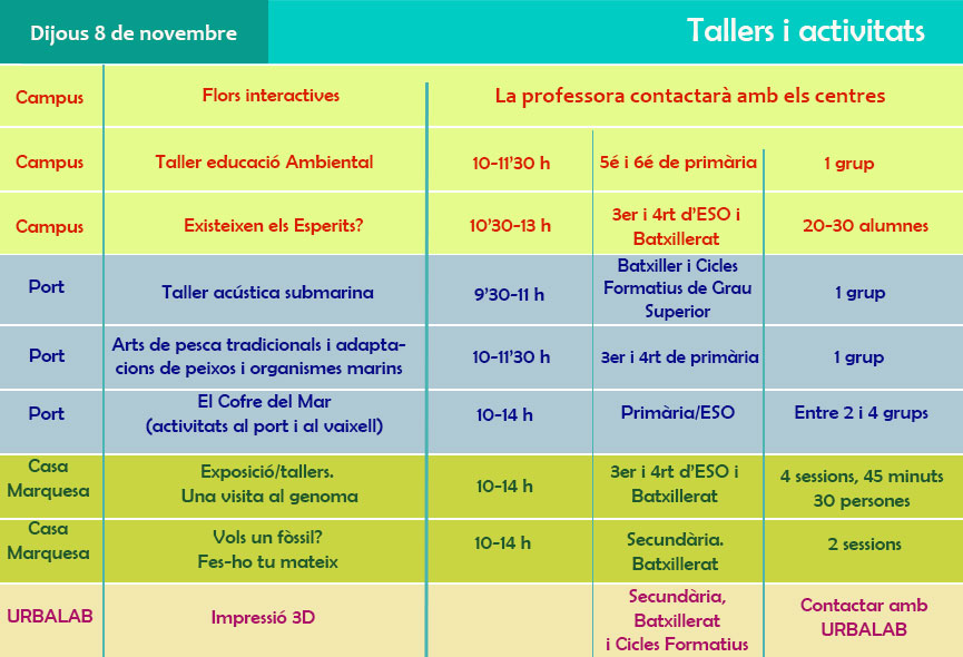 4-Dijous-Tallers