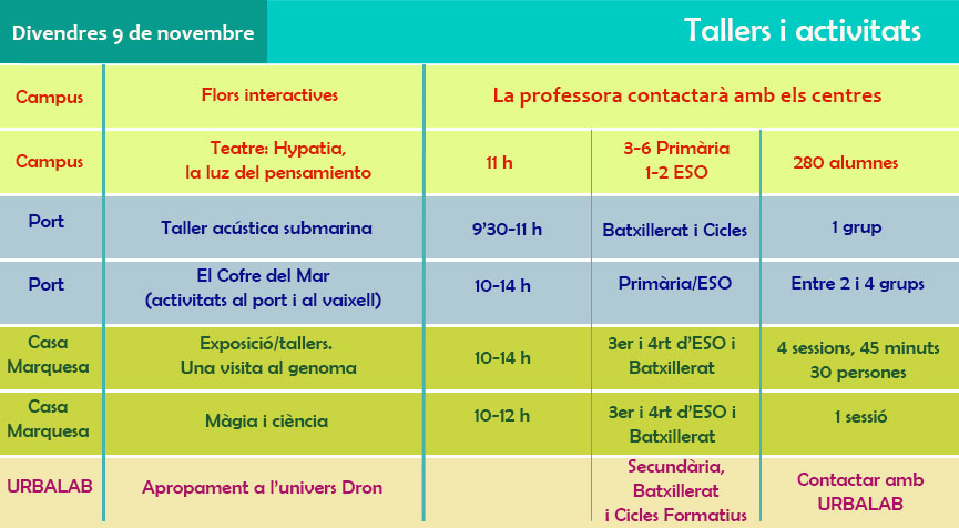 5-Divendres-Tallers